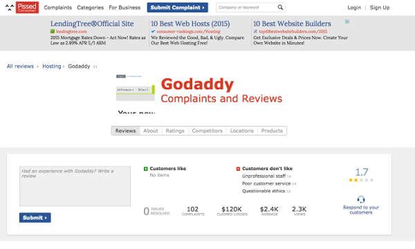 GoDaddy Complaints