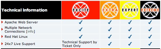 3iX ticket Support