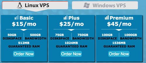 VPS Omnis Network Plans